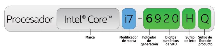 Tipos procesadores Intel