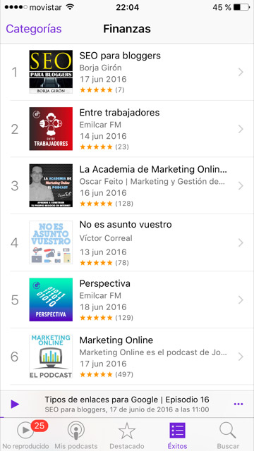 1-finanzas-podcast-seo-bloggers-itunes