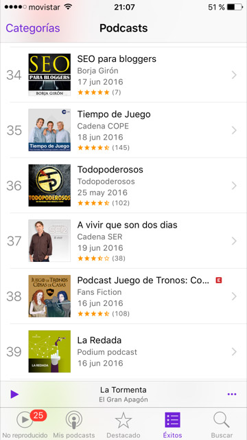 34-podcast-seo-bloggers-itunes