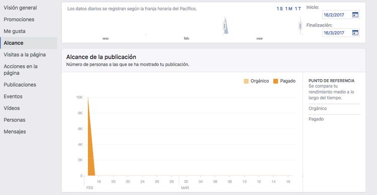 estadisticas facebook alcance