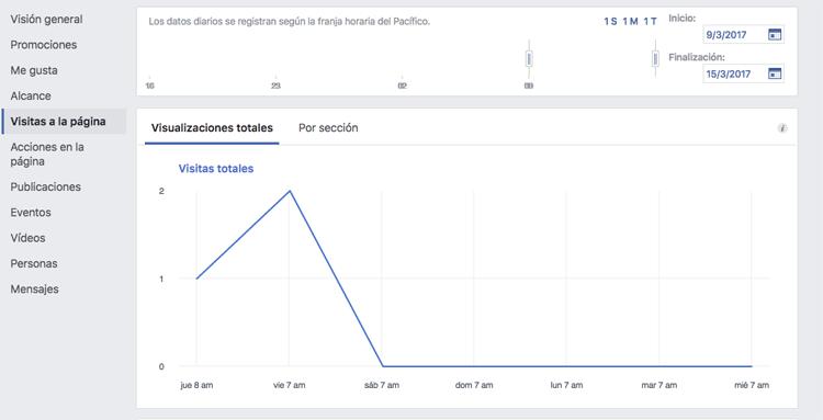 estadisticas facebook visitas