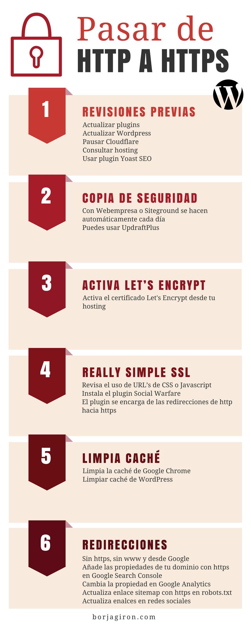 Infografía: pasos para pasar de HTTP a HTTPS