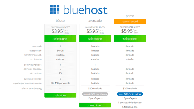 descuento-hosting-bluehost