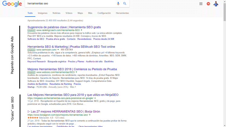 salir en google gratis pagando