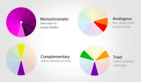 Colores monocromático complementario análogo triaángulo
